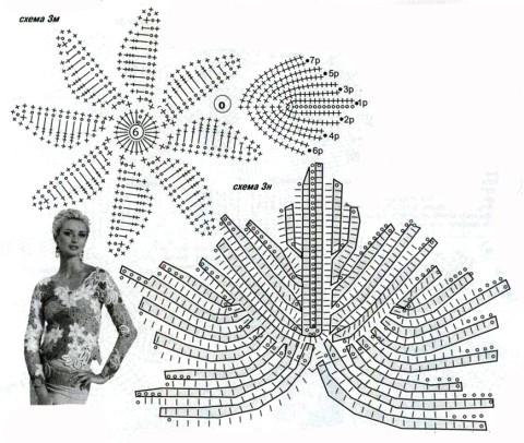 схемы для вязания жакета
