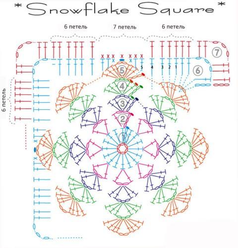 схема мотива дял вязания пледа крючком