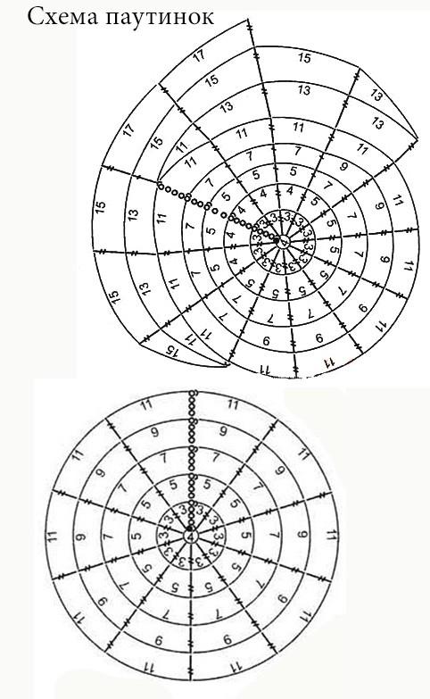Как крючком связать паутину крючком схема