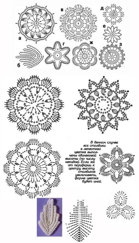 Схемы для вязания платья крючком: