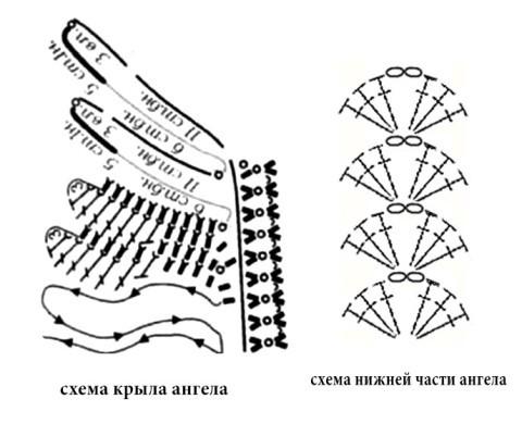 схема вязания ангела