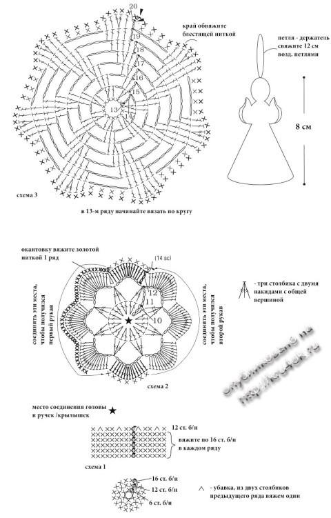 Схема вязания ангела крючком: