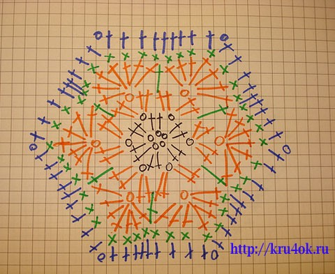 Схема вязания мотива для пледа Африканский цветок