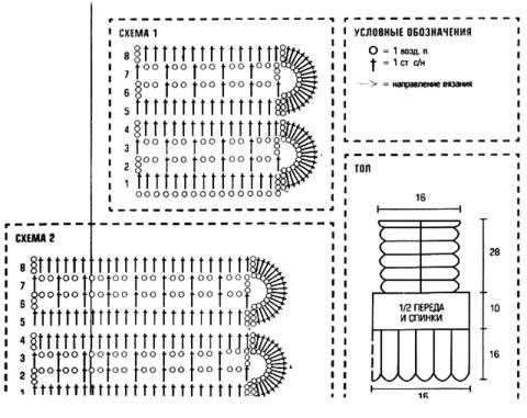 схема вязаняи топа