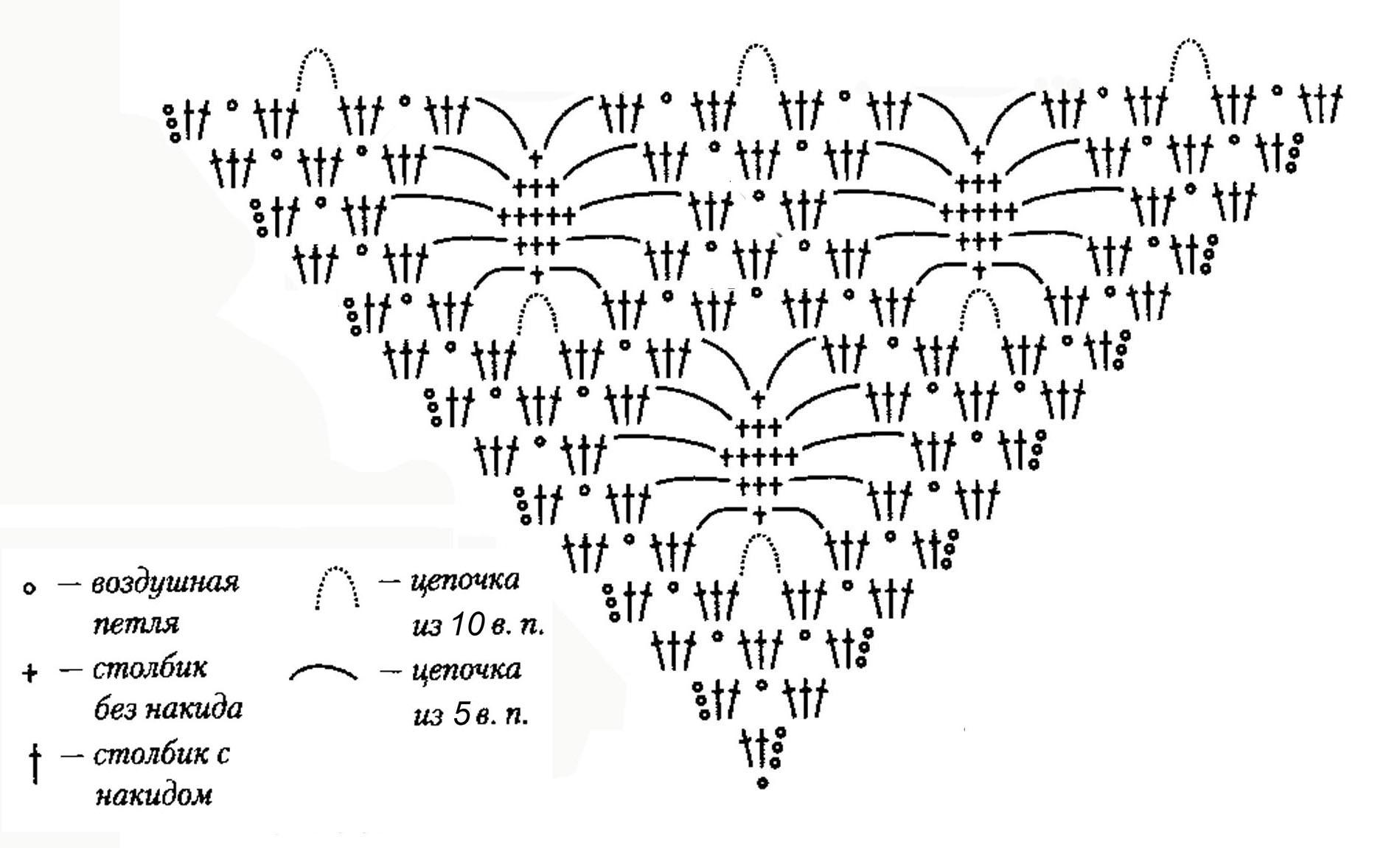 Вязание крючком шали паучками