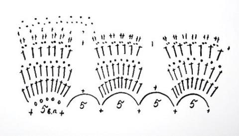 Схема вязания панамки: