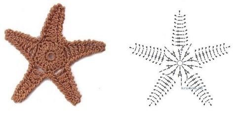 Вязаный крючком жилет - работа Нины Колотило