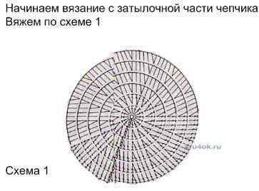 Вязаный крючком чепчик - работа Ирины Стильник