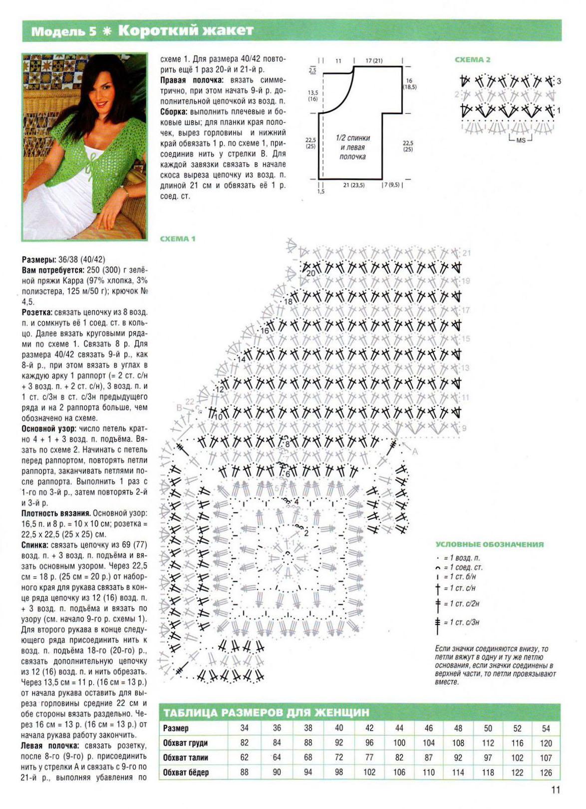Вязание женское со схемами и описанием