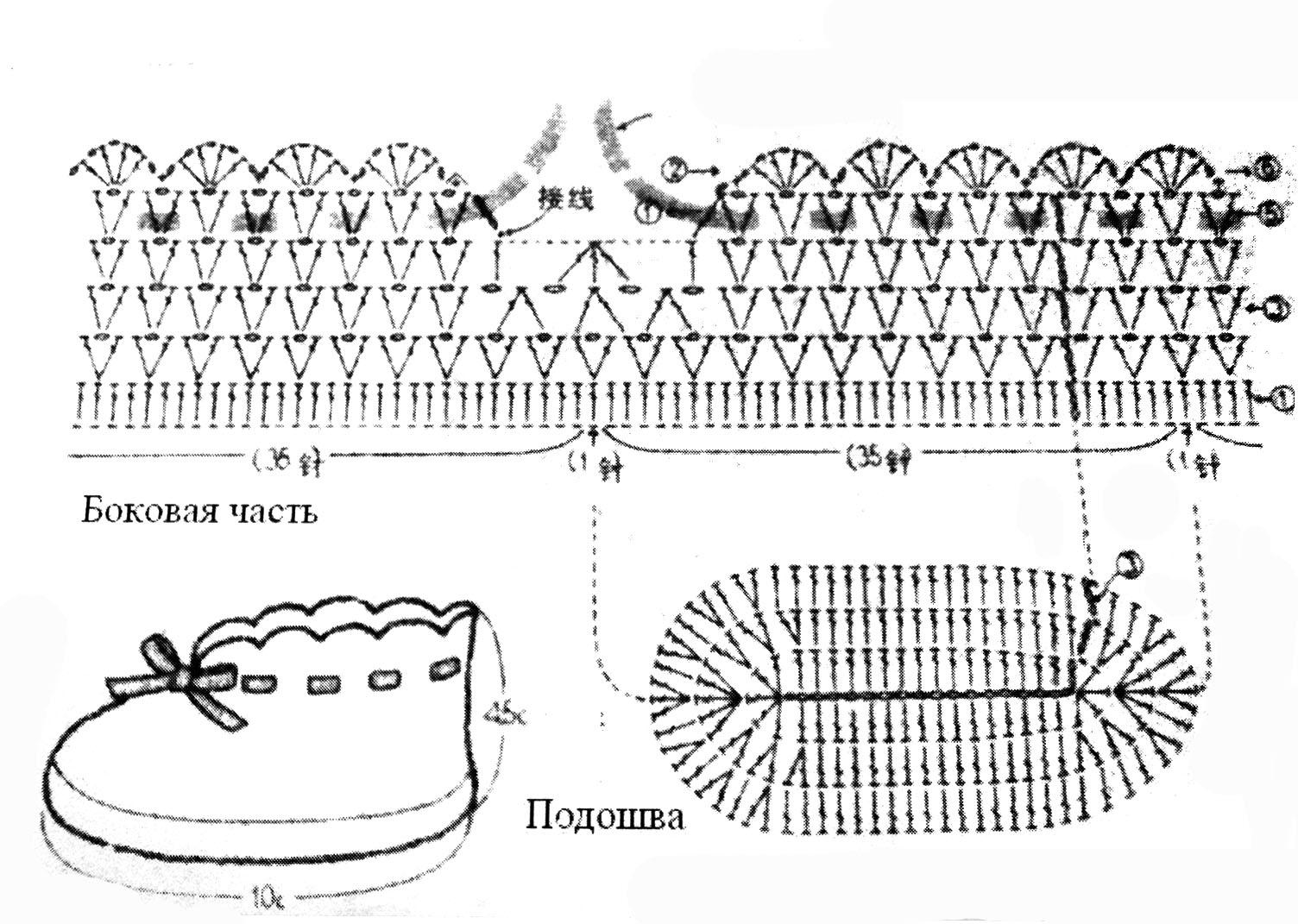 Пинетки крючком: схемы, идеи - схема пинеток 89