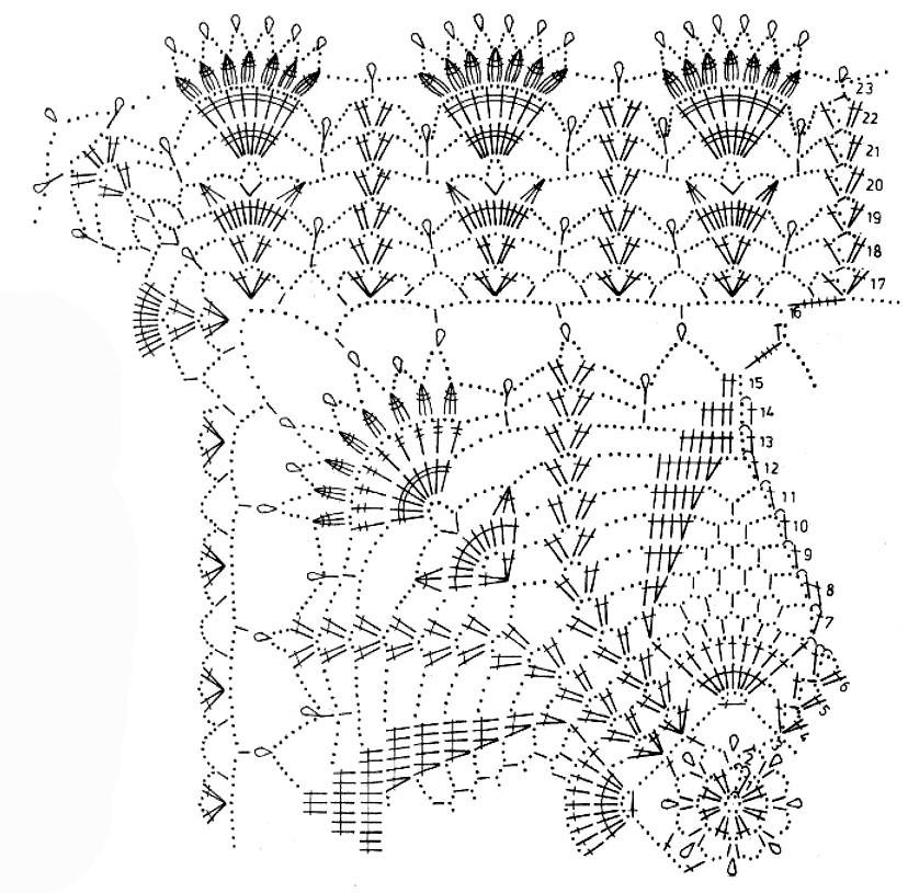 Салфетки квадратные вязанные крючком со схемой