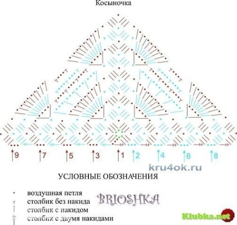 Схема вязания косынки