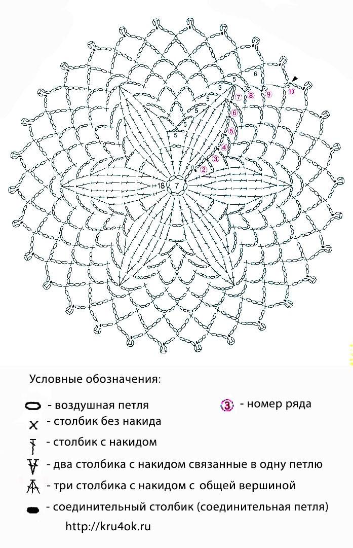 Схема вязания маленьких салфеток крючком и схемы к ним 424