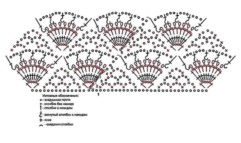 Вязание веер крючком схема и описание