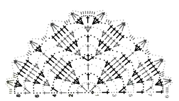 Схема вязания шали: