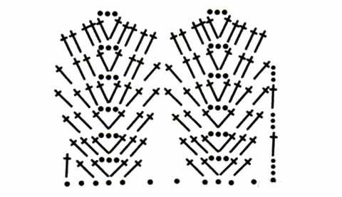 Схема подола для сарафана: