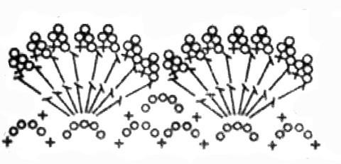схема обвязки платья