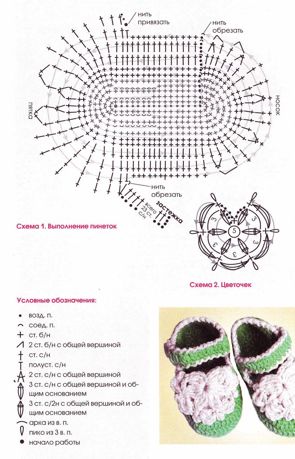 Цветок на пинетки крючком схема