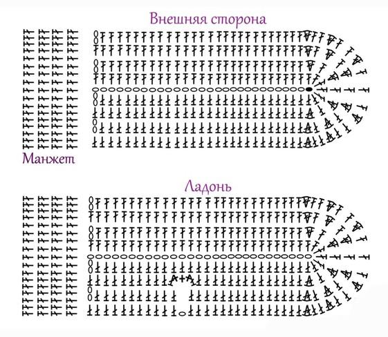 Схема вязания варежек крючком: