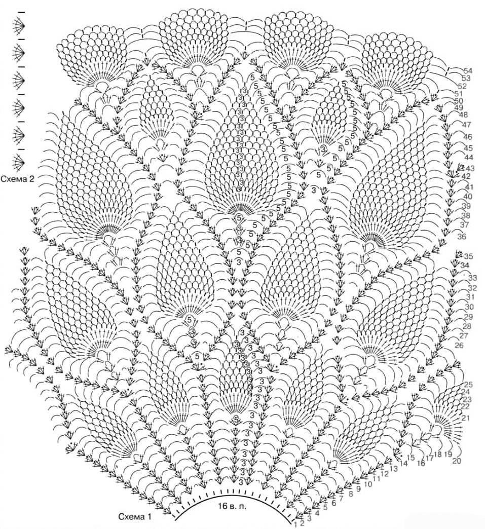 1d7184379d3 Ажурная юбка крючком — работа Натальи Трусовой