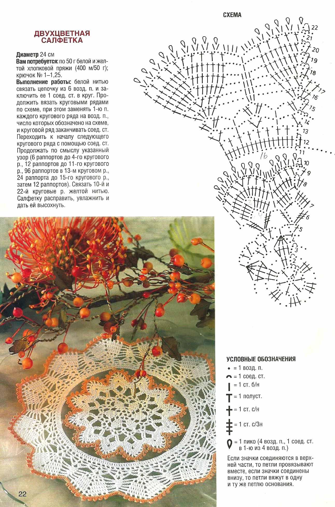 Схемы и их описание для вязания крючком круглых салфеток