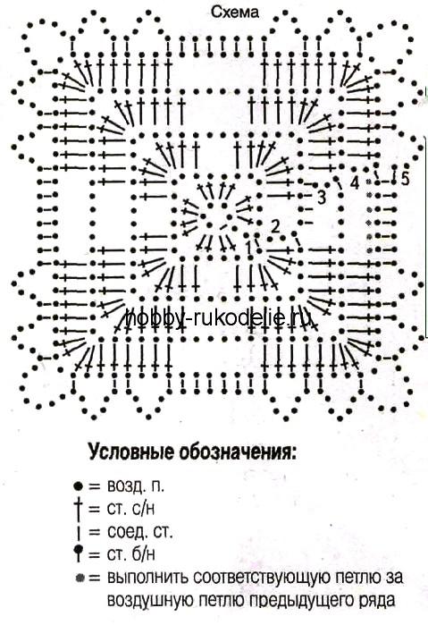 Квадратики вязание