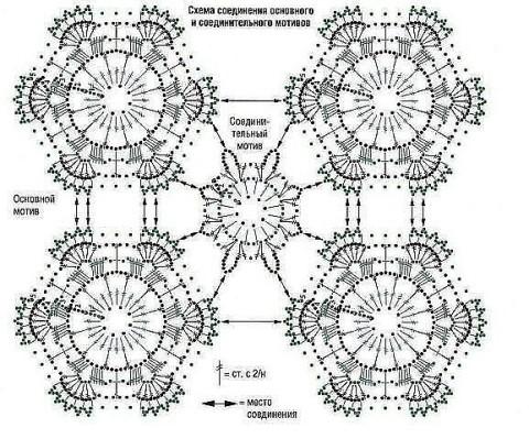 Схемы мотивов для вязания крючком