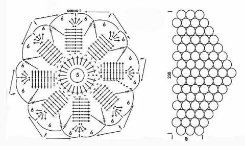 El patrón de circuito y el mantón: