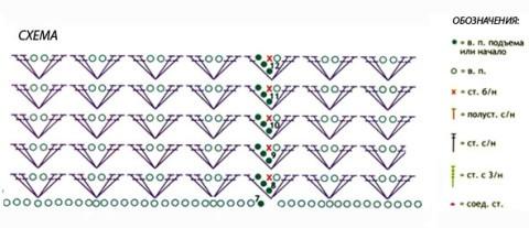 Схемы вязания шарфа
