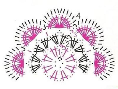 Схема вязания бабочки: