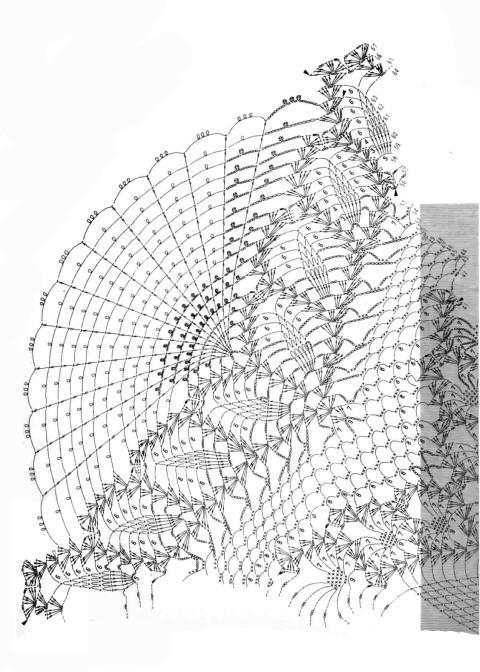 схемы вязания зонта