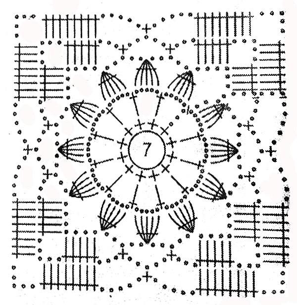 Вязание из остатков пряжи крючком схема 614