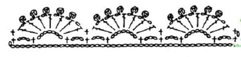 Схема обвязки кофточки: