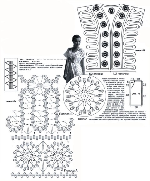 Схемы для вязания кофточки: