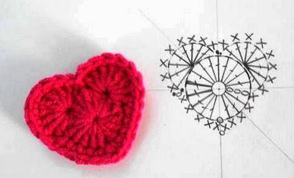 Схемы вязания сердечек крючком: