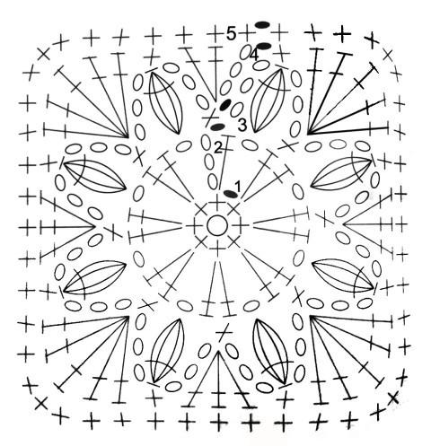 Схема вязания подушки: