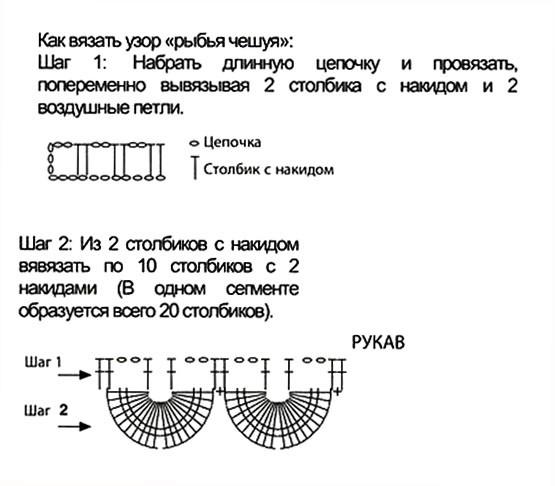 """Схема вязания узора """"рыбья"""