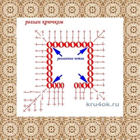 схема вязаняи кофточки крючком