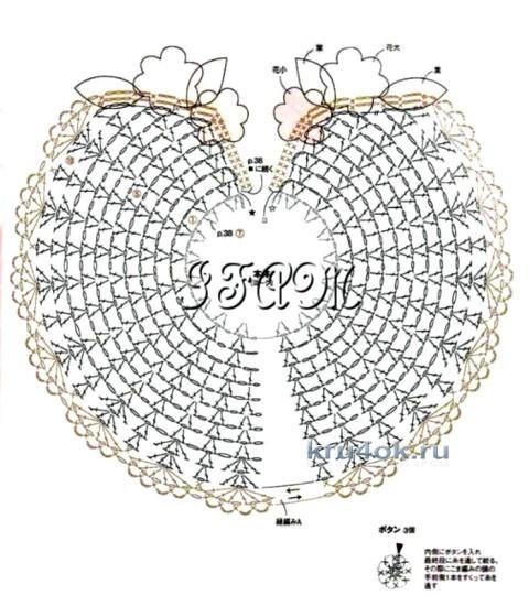 Схема вязания манишки: