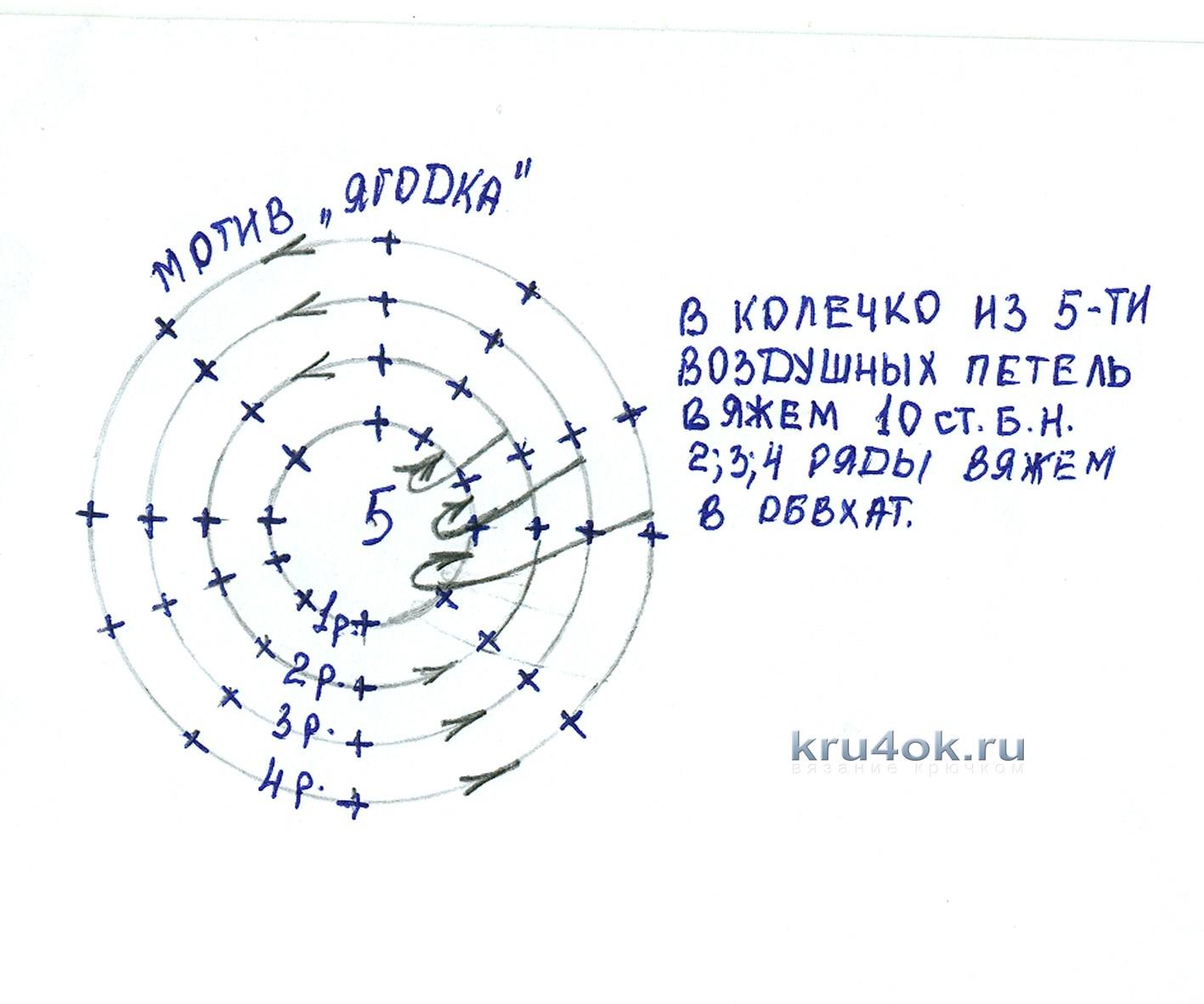 картина ru: