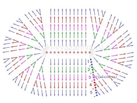 сеххма вязания подошвы пинеток