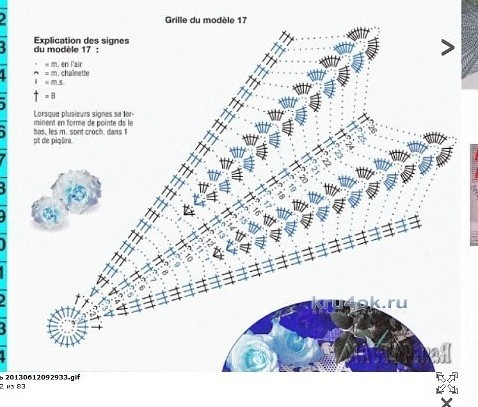 Вязаные салфетки - работы Анжелики Романюк вязание и схемы вязания