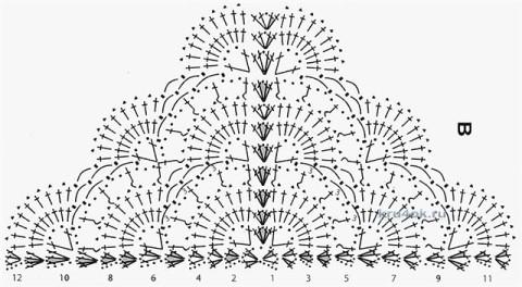 Схема вязания бактуса крючком: