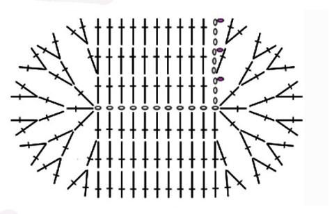 Схема подошвы