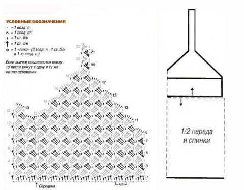 Схемы для вязания топа: