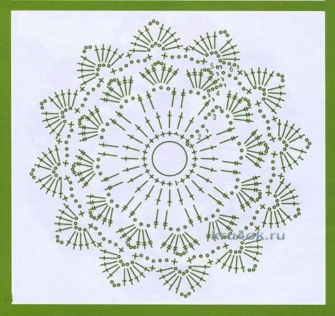 схема вязания бусин