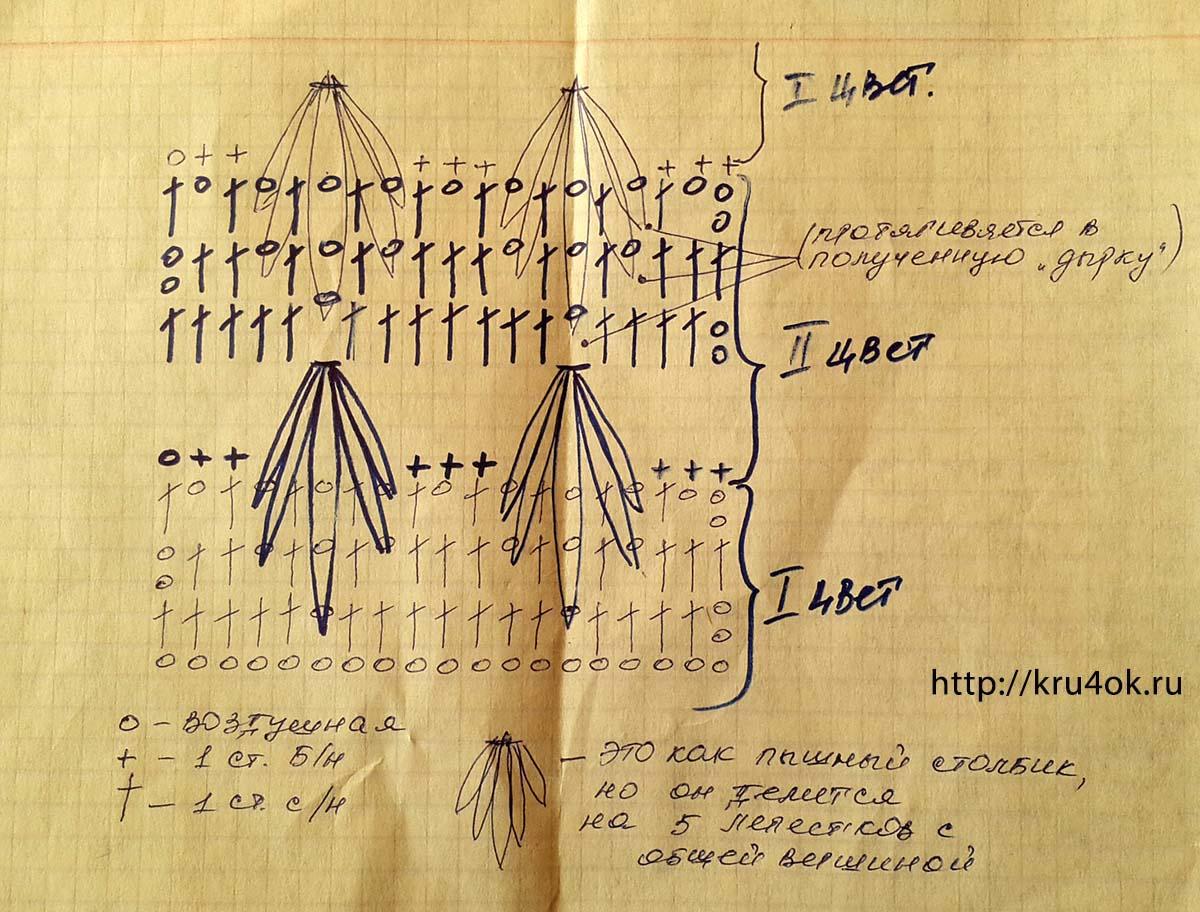 Схема вязания выпуклых столбиков