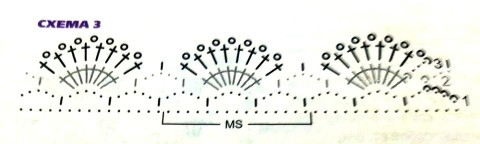 Схема обвязки жакета: