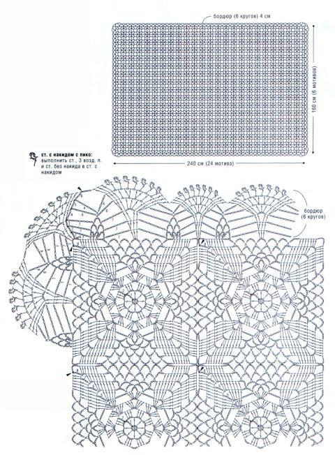 Схема вязания покрывала: