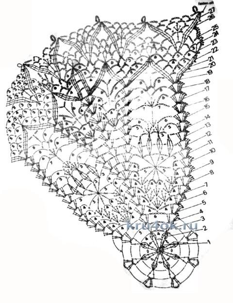 Ажурная салфетка крюком - работа Альбины Петровны вязание и схемы вязания